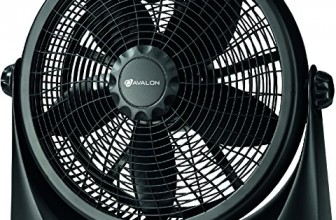 The Perfect Adjustable Fan for your Dorm Room