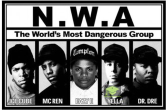 "NWA Wall Poster – ""The World's Most Dangerous Group"" [36 x 24]"